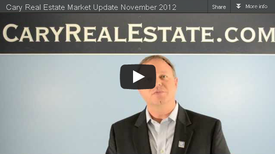 Cary Real Estate November 2012 Market Update