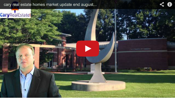 Cary Real Estate Market Update For End of August 2014